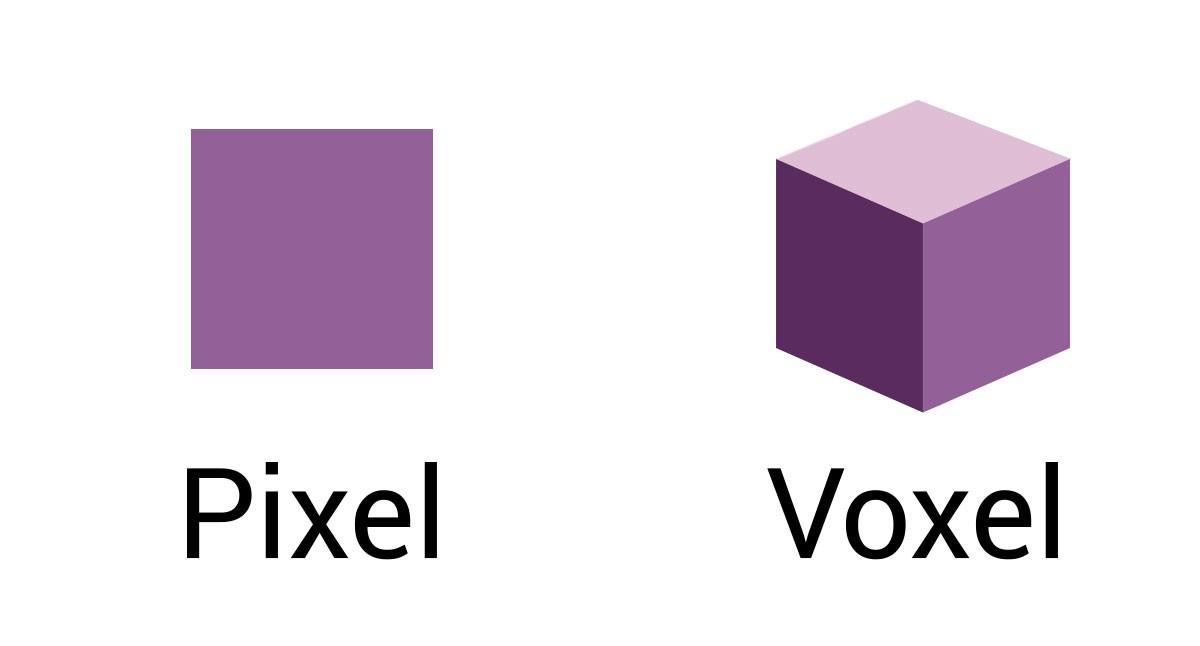 La différenceentre un pixel et un voxel